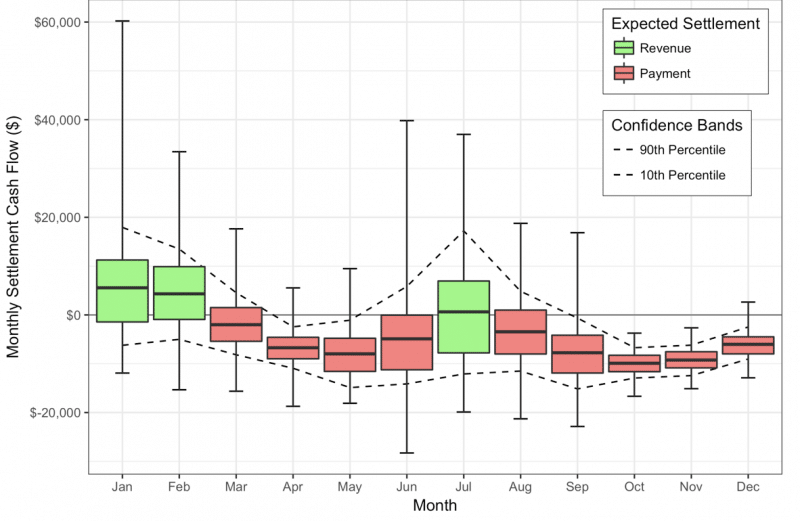 monthly-cash-flow-energy-